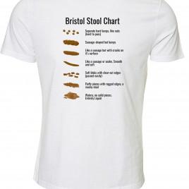 Bristol Stool Chart – T-Shirt