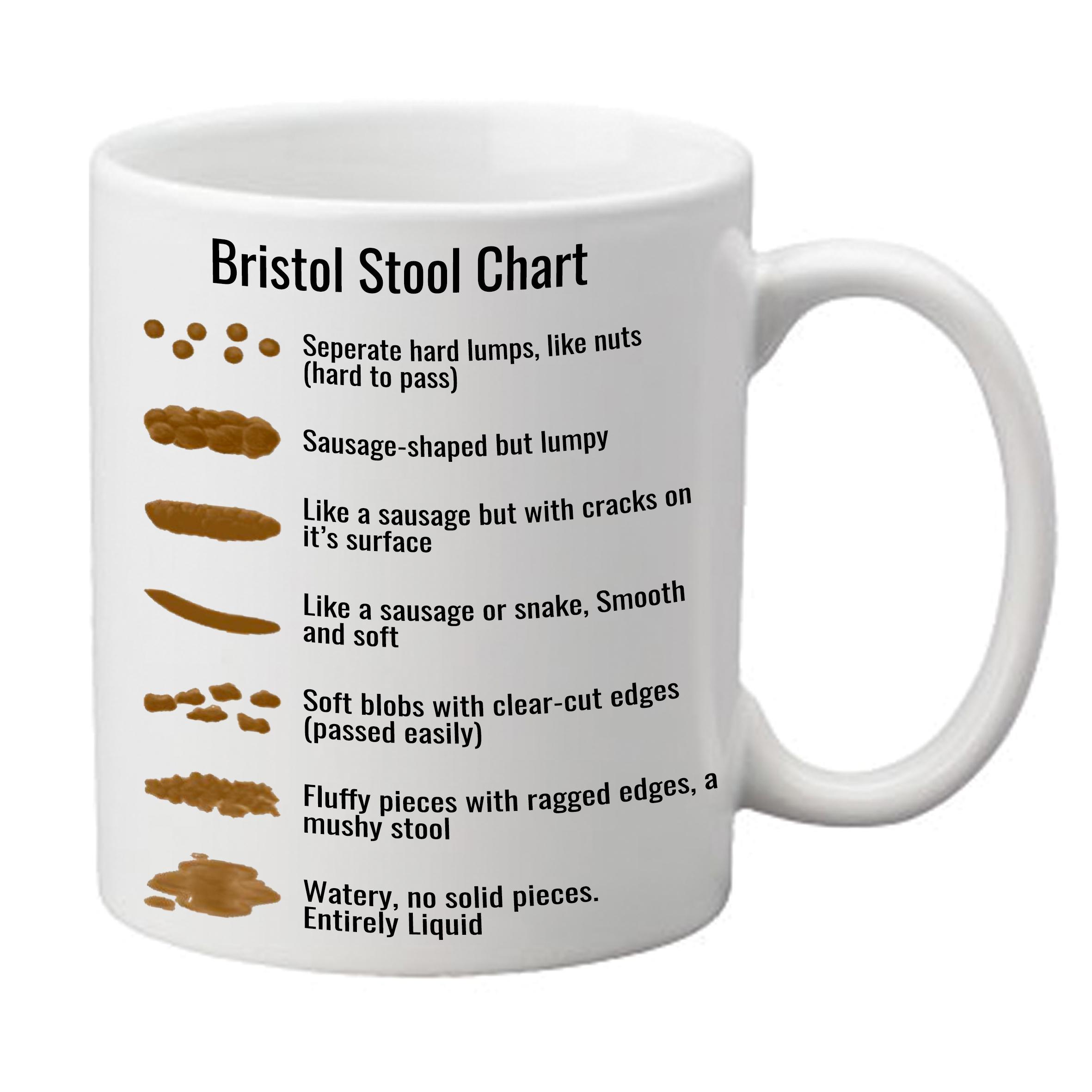 Bristol Stool Chart - Mug - Medinc - Emergency Stationery