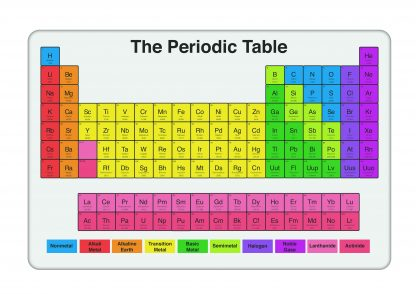 periodic table chopping board